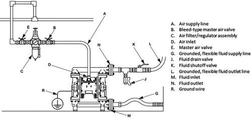 kenali berbagai jenis Diaphragm Pump